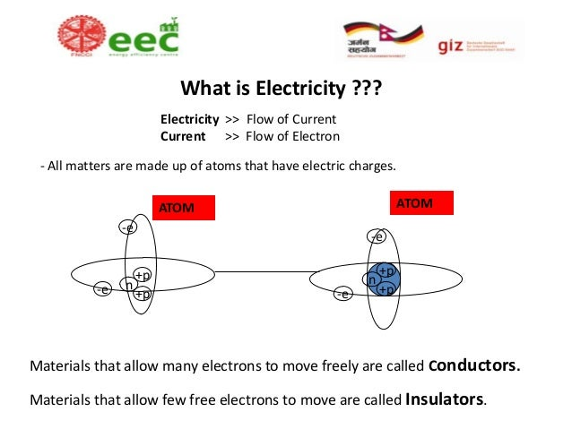 2017 07 Path Topological Materials together with Why Bulk States In Quantum Hall Effect Do Not Contribute To Electric Conductivit together with Studded T Post Fastening Clip in addition Can I Remove Fans From My System additionally New Microsoft Office Power Point Presentation 17056594. on electric insulators