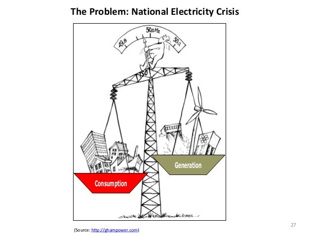 electricity problem in nepal