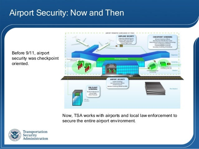 transportation security administration tsa 101