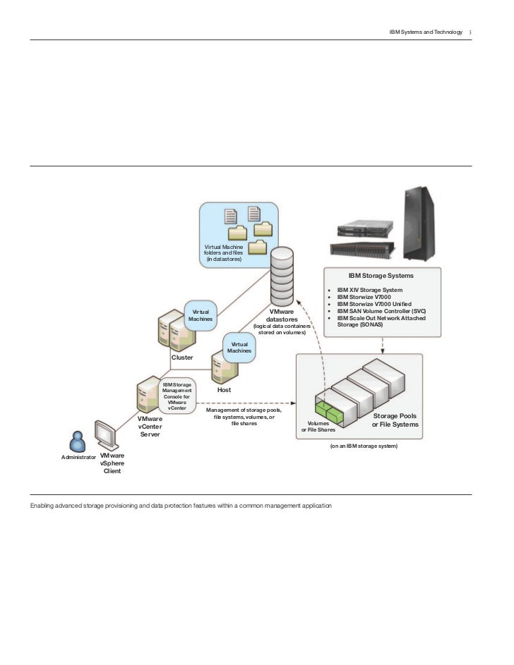 Simplified storage management in a virtualized world: IBM