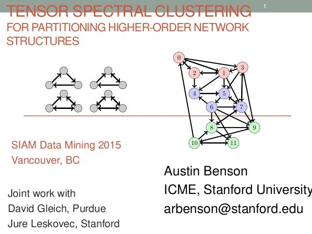 TENSOR SPECTRAL CLUSTERING FOR PARTITIONING HIGHER-ORDER NETWORK STRUCTURES 1 Austin Benson ICME, Stanford University arbe...