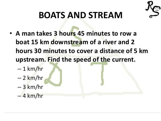 speed time distance formula pdf