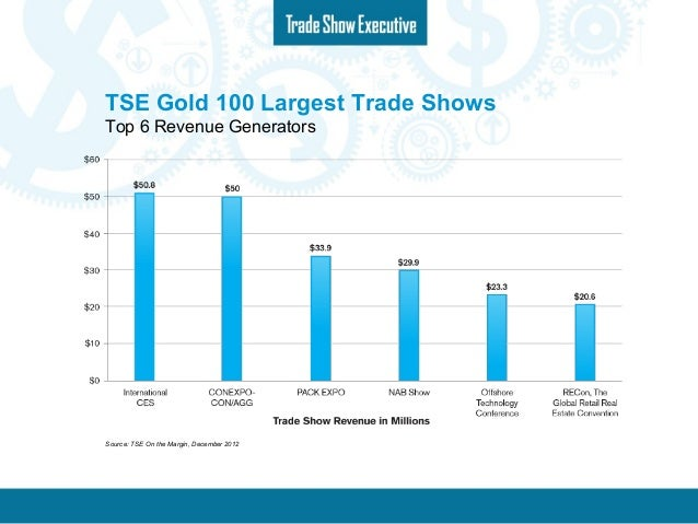 Trade show trends that impact convention sales professionals for Largest craft shows in the us