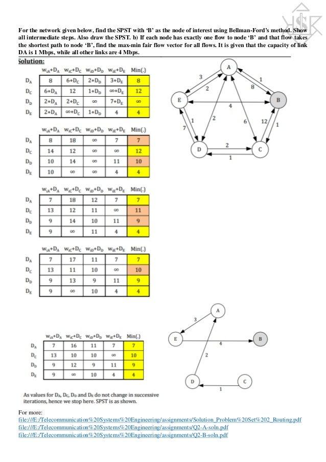 Telecommunication System Engineering Notes