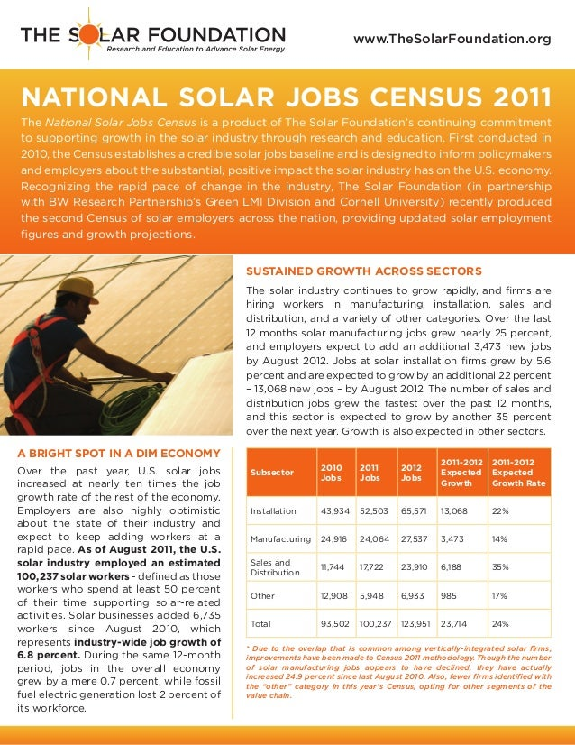 National Solar Jobs Census 2011 Fact Sheet