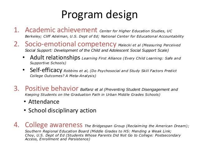 Psychology Courses at Ashford University