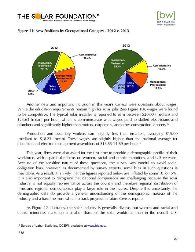 National Solar Jobs Census The Solar Foundation - induced info