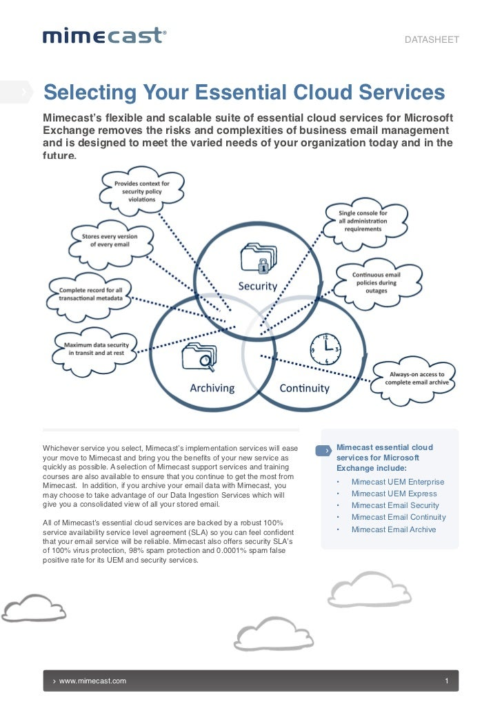 DATASHEETSelecting Your Essential Cloud ServicesMimecast's flexible and scalable suite of essential cloud services for Mic...