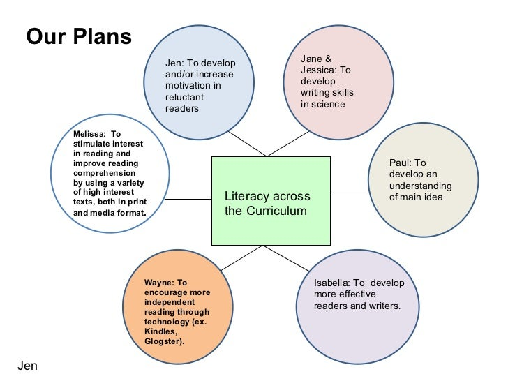 Topic-based reading lesson plans