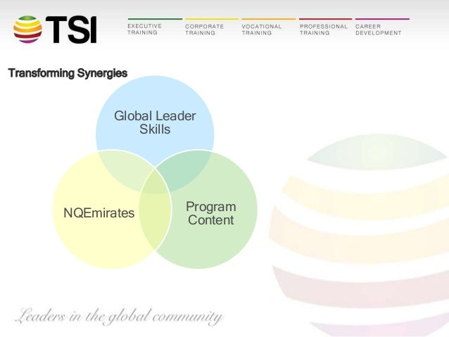 Transforming Synergies  Global Leader Skills  NQEmirates  Program Content