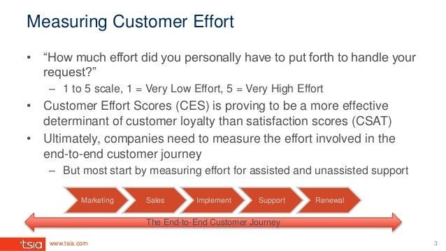 Is Customer Effort Score the new NPS? Slide 3