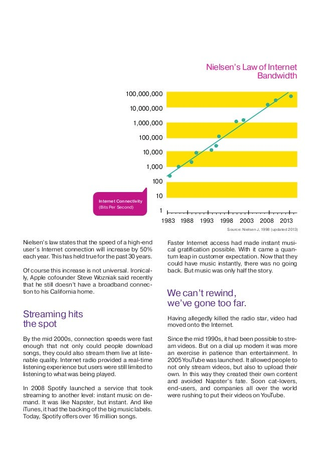 The Big ideas that are driving bandwidth Slide 3