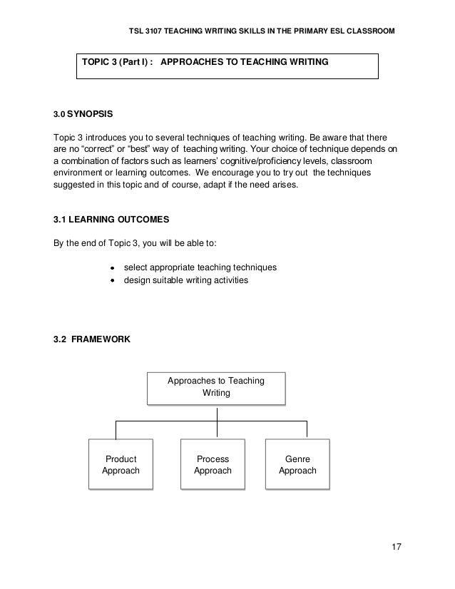 Tsl3107 Module Ppg Notes