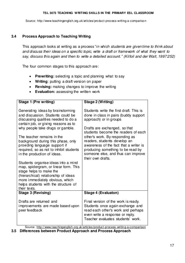Duties and responsibilities of citizens essay
