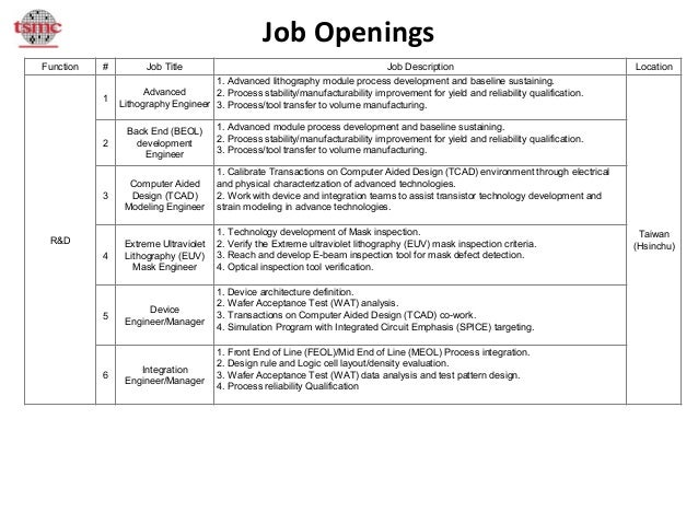 Tsmc us recruitment fresh final copy