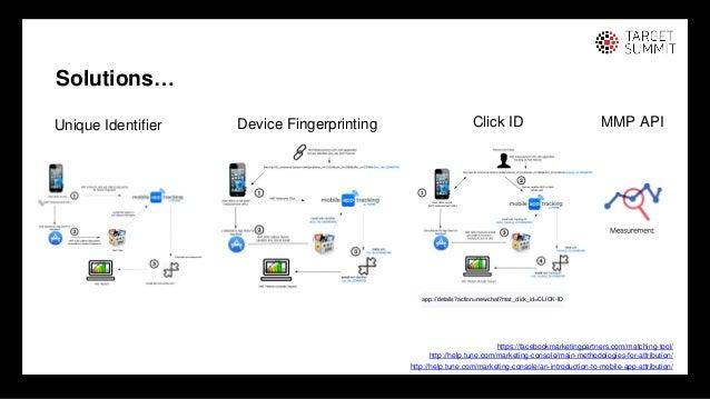 8 8 Solutions… Unique Identifier https://facebookmarketingpartners.com/matching-tool/ http://help.tune.com/marketing-conso...