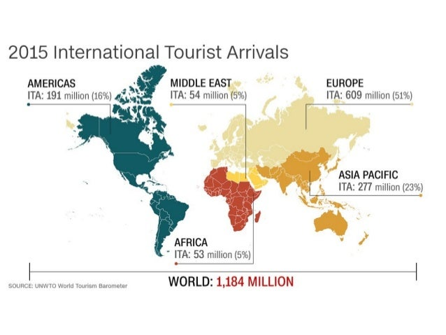 marketing strategies of tourist visitation in Tourism assessment development (12) ceu $395 the rapid growth of tourism worldwide has created many challenges and opportunities for established and emerging tourism destinations.