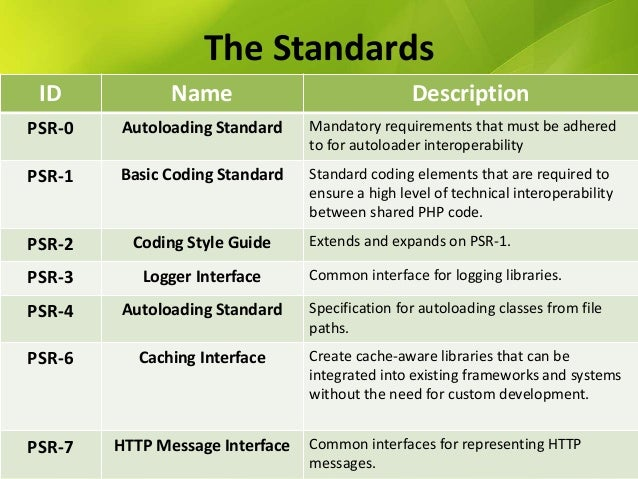 CODING STANDARDS PHP EBOOK DOWNLOAD