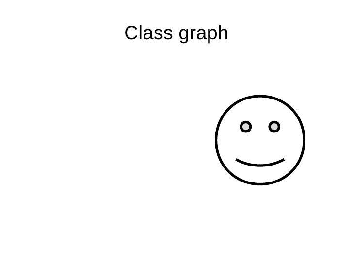 Class graph