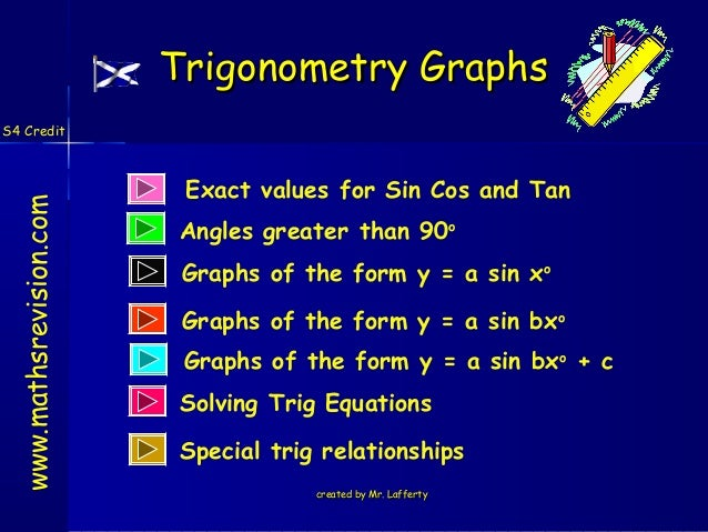 Trigonometry GraphsS4 Credit                           Exact values for Sin Cos and Tan  www.mathsrevision.com            ...