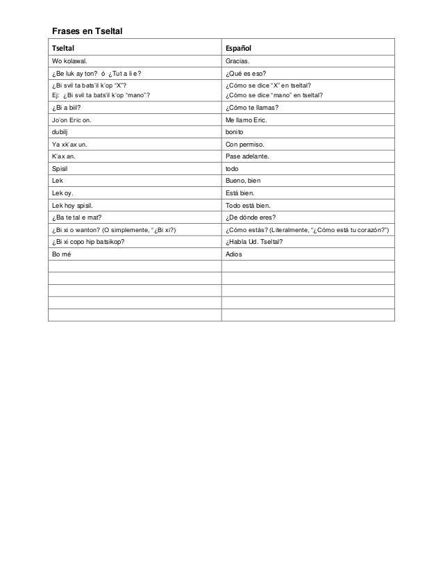 Equivalent Phrases Tsotsil Tseltal Spanish English (Frases