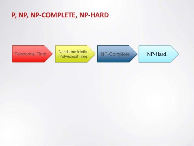 NP-hardness
