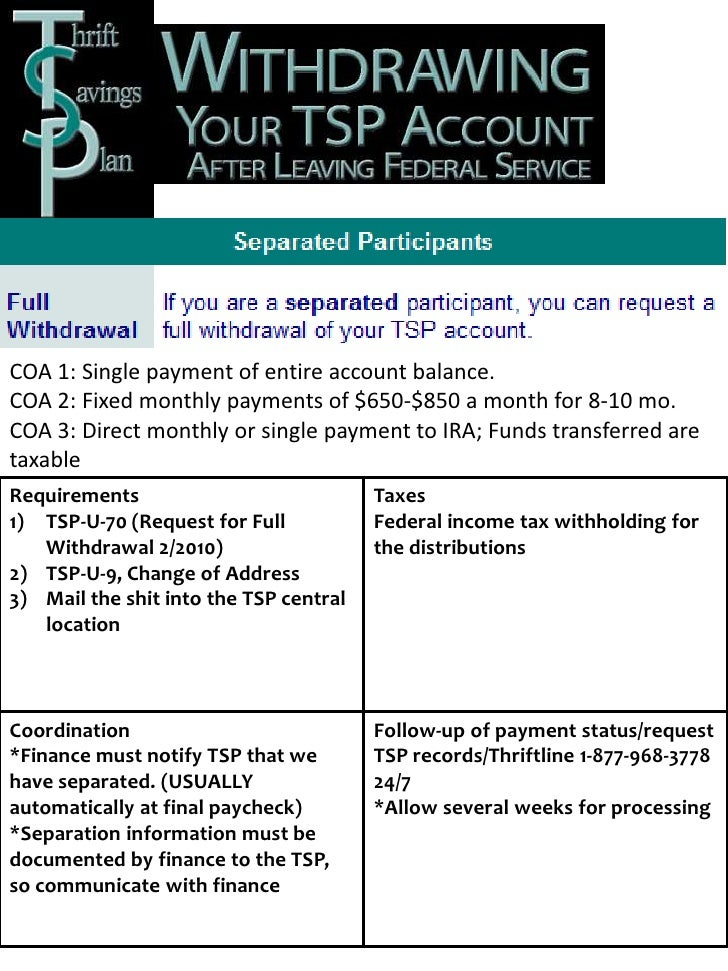 COA 1: Single payment of entire account balance.<br />COA 2: Fixed monthly payments of $650-$850 a month for 8-10 mo.<br /...