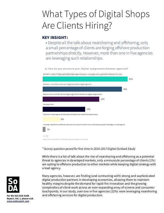 Independents Still a Slight Majority on Clients' Rosters, but Losing Ground In last year's study, independent shops accoun...