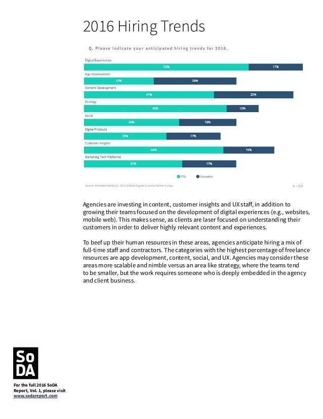 Full-Service Agencies Competing with Specialized Shops and In-House Client Teams Specialized agencies still reign supreme ...