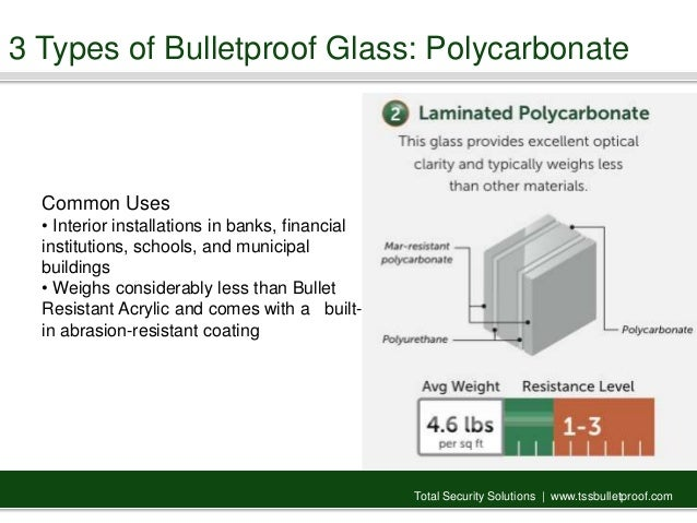 Understanding Bulletproof Glass And Bullet Resistant Barriers
