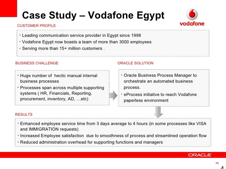 Vodafone wins transfer pricing tax dispute case
