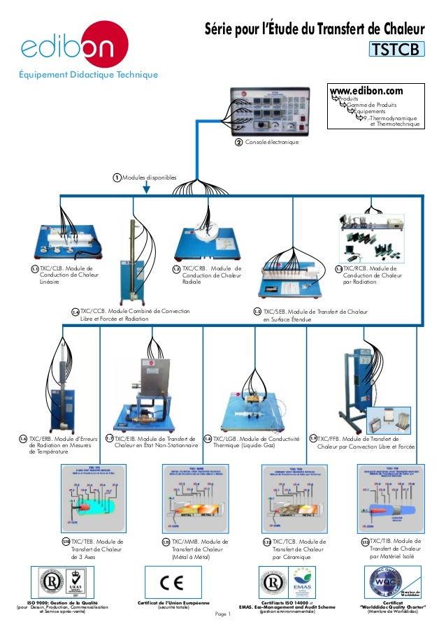 Série pour l'Étude du Transfert de Chaleur TSTCB Équipement Didactique Technique  www.edibon.com  Produits Gamme de Produi...