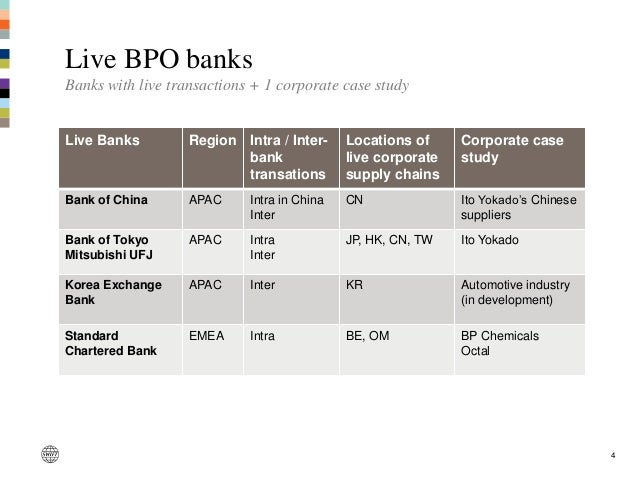 Industrial and Commercial Bank of China (ICBC) SWOT Analysis, Competitors & USP