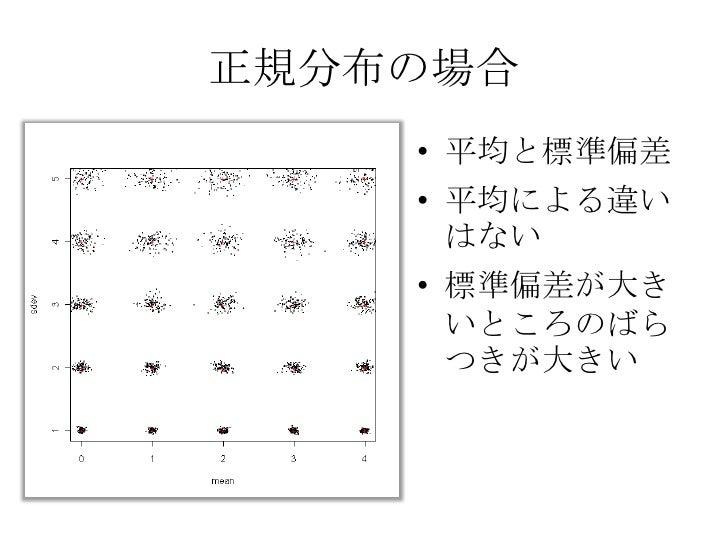 情報幾何<br />Q. ジョーホーキカって何ですか?<br />A.情報処理を絵で理解することです.<br />