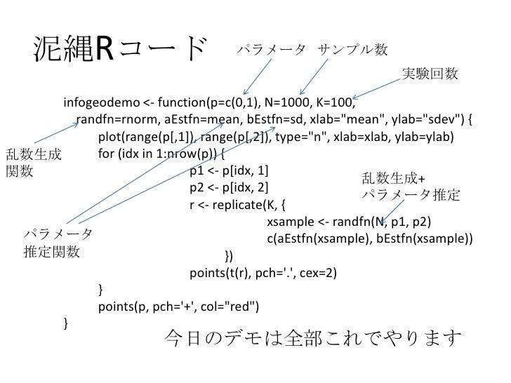 情報処理を絵で理解する<br />↓こういうことです<br />世の中<br />データ<br />情報処理<br />モデル<br />結果<br />