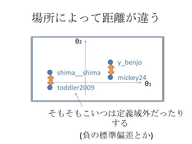 スタート:世の中は確率分布です<br />すべてのもの(例:y_benjo) は確率分布である<br />確率分布はパラメータθで表される  -> 座標で表しましょう<br />θ2<br />y_benjo<br />θ1<br />