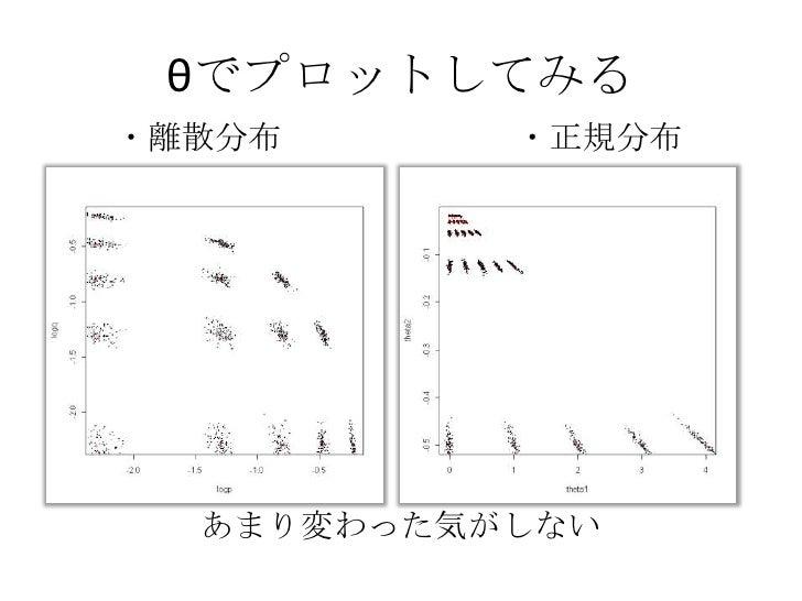 場所によって距離が違う<br />θ2<br />y_benjo<br />shima__shima<br />mickey24<br />θ1<br />toddler2009<br />そもそもこいつは定義域外だったりする<br />(負の...
