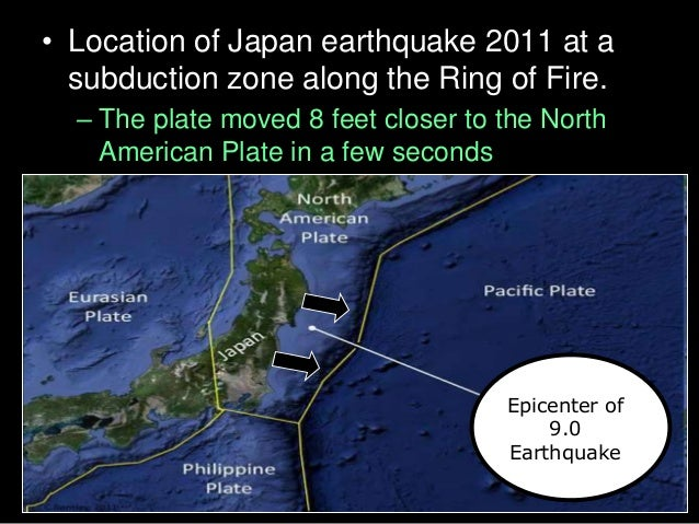 • Location of Japan earthquake 2011 at a subduction zone along the Ring of Fire. – The plate moved 8 feet closer to the No...