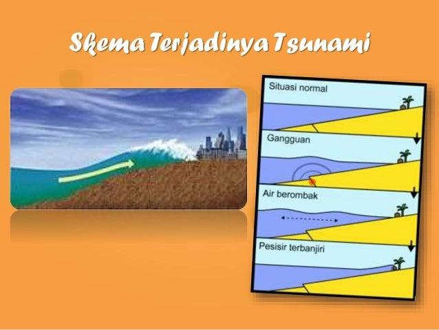 Mitigasi bencana tsunami pdf to jpg