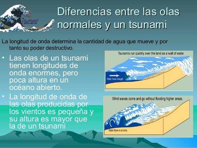 Diferencias entre las olasDiferencias entre las olasnormales y un tsunaminormales y un tsunamiLa longitud de onda determin...