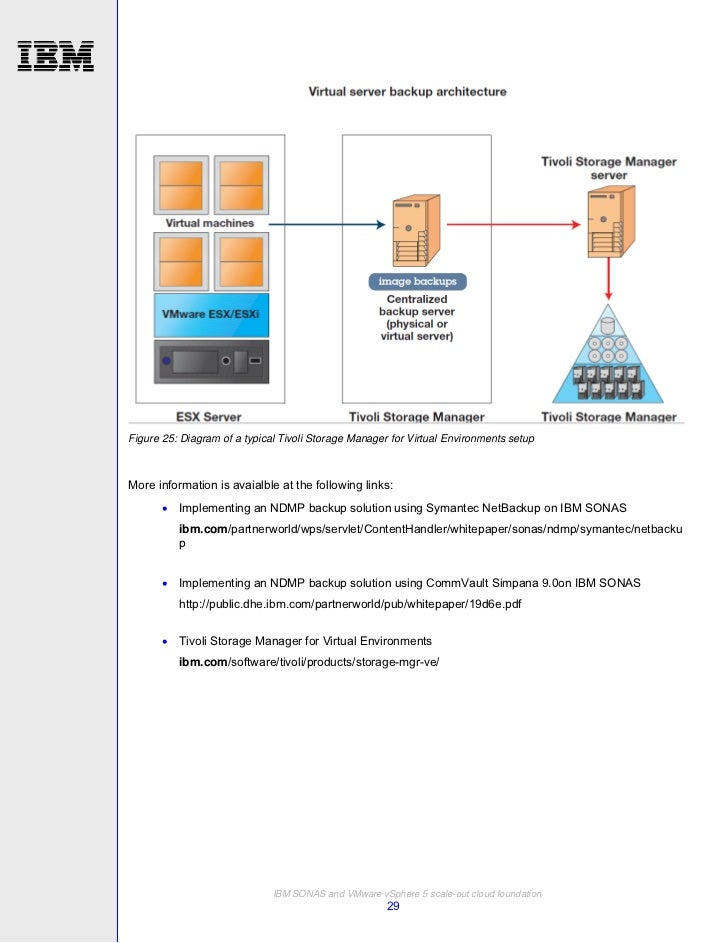 vmware cloud foundations etext pdf