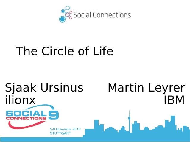 The Circle of Life Sjaak Ursinus ilionx Martin Leyrer IBM