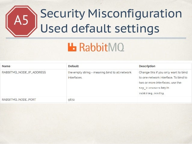 A5 Security Misconfiguration ✤ Default settings in production ✤ Traceback messages in production