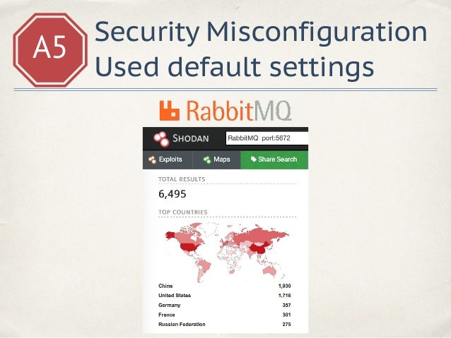 A5 Security Misconfiguration Hacker see traceback @app.errorhandler(404) def page_not_found(e): template = ''' Dear {us...