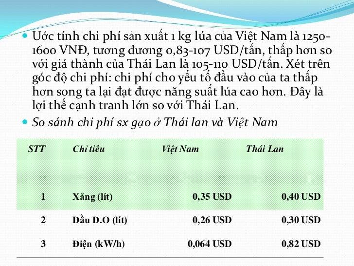  Uớc tính chi phí sản xuất 1 kg lúa của Việt Nam là 1250-  1600 VNĐ, tương đương 0,83-107 USD/tấn, thấp hơn so  với giá t...