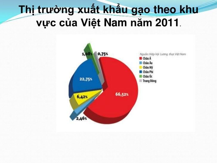 Thị trường xuất khẩu gạo theo khu   vực của Việt Nam năm 2011.