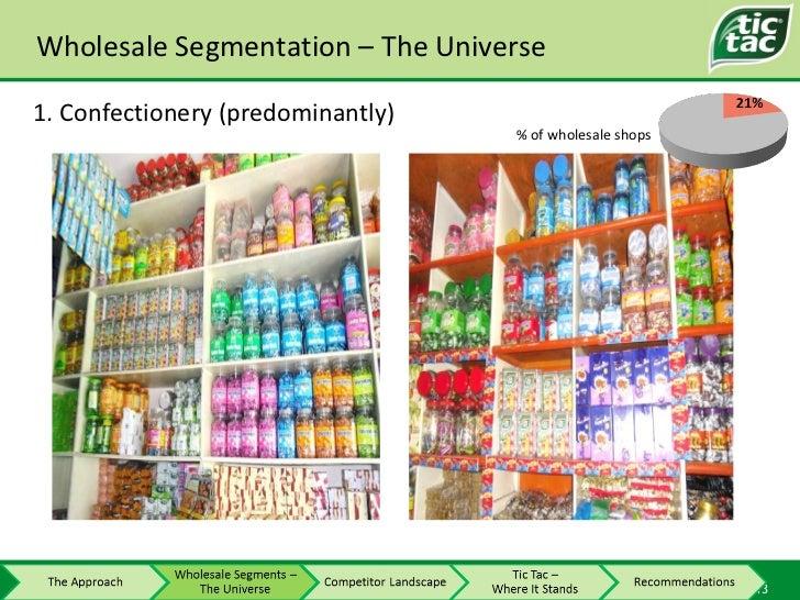 Wholesale Segmentation – The Universe 1. Confectionery (predominantly) % of wholesale shops