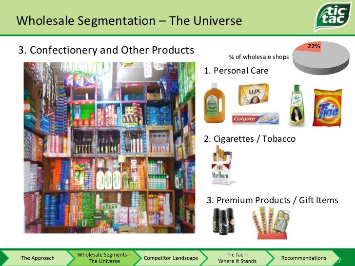 Wholesale Segmentation – The Universe 3. Confectionery and Other Products 1. Personal Care 2. Cigarettes / Tobacco 3. Prem...