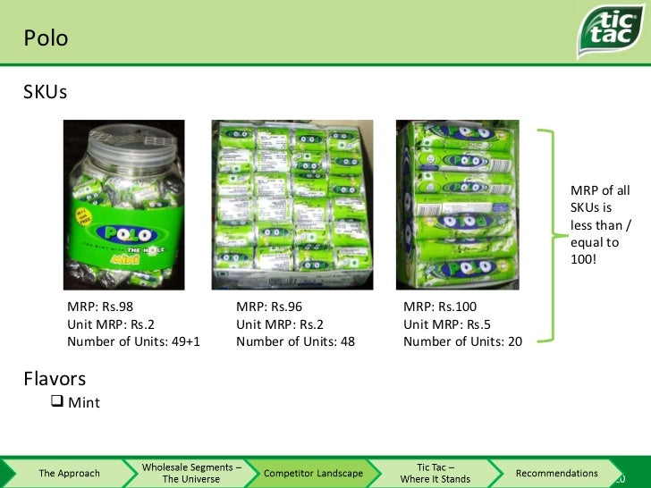 Polo SKUs MRP: Rs.100 Unit MRP: Rs.5 Number of Units: 20 MRP: Rs.96 Unit MRP: Rs.2 Number of Units: 48 MRP: Rs.98 Unit MRP...