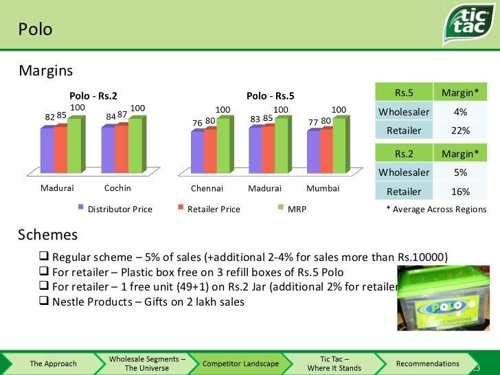 Polo * Average Across Regions Distributor Price Retailer Price MRP <ul><li>Regular scheme – 5% of sales (+additional 2-4% ...